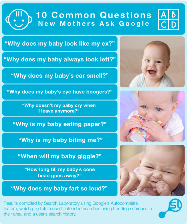 what is mommy googling the online search habits of new moms