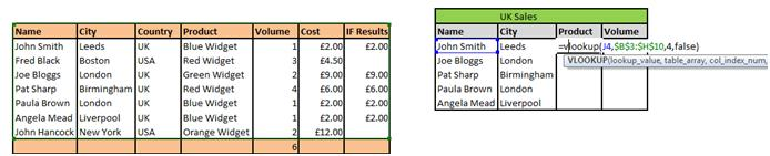 PPC Using Wacky Excel Spreadsheets Top 5 Functions