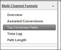 Select 'Top Conversion Paths' report