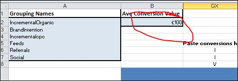 Edit average conversion value