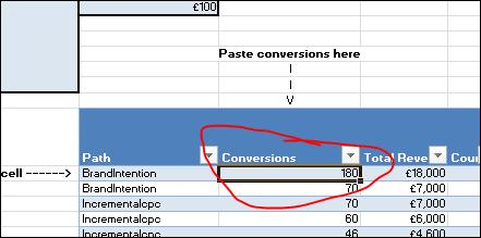 Paste in conversions per path