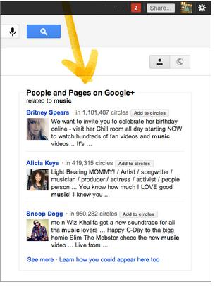 SERPs inclusion of relevant Google+ Pages and People
