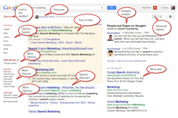 Organic Search Results with Google+ Integrated Listings