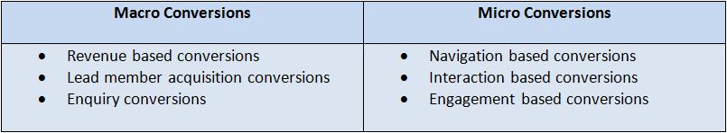 micro vs macro economics examples