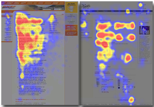 Image of eye tracking result