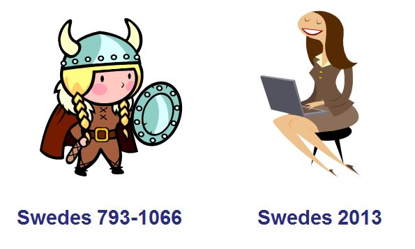 Buying online in Sweden