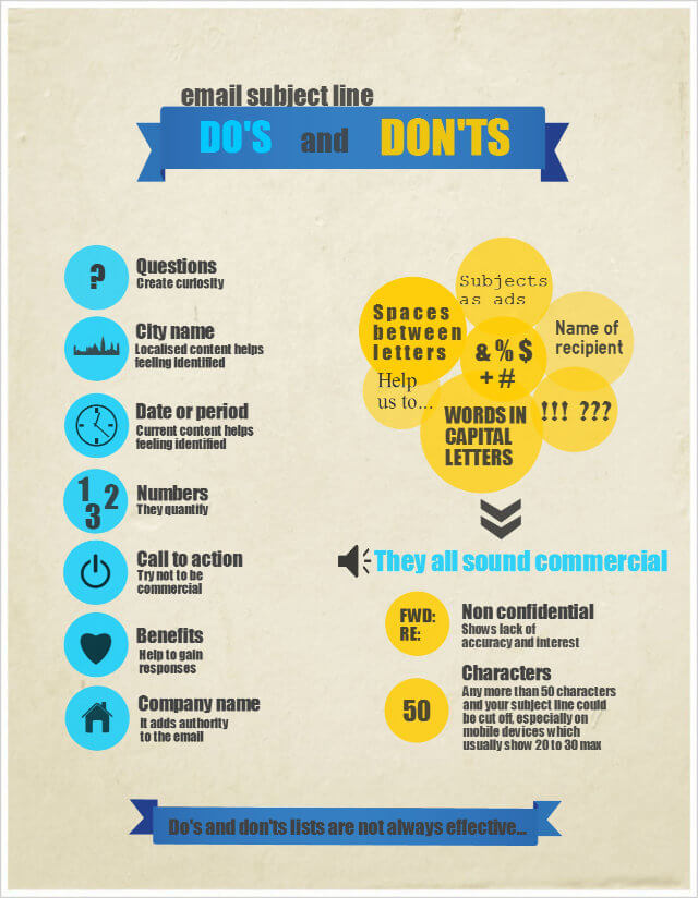 email subject lines do's and don'ts