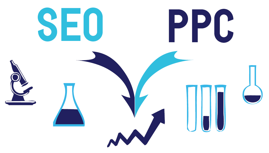 how-to-create-a-seo-strategy-based-on-ppc-data-20