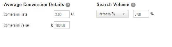 average conversion