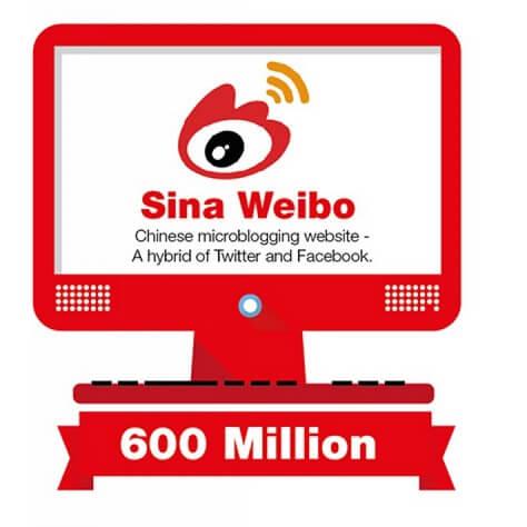Sina Wiebo