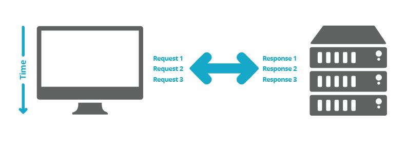 HTTP2 icon