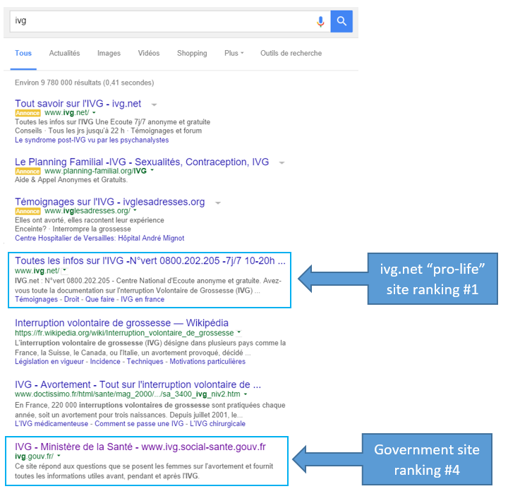 SERP IVG query