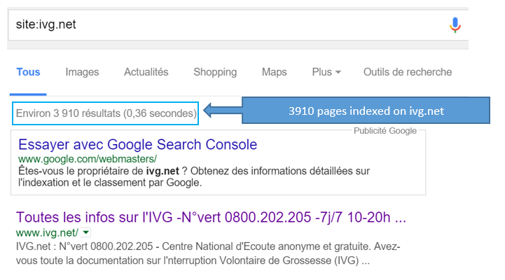 SERP indexation IVG.net