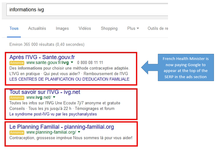 SERP PPC query informations ivg