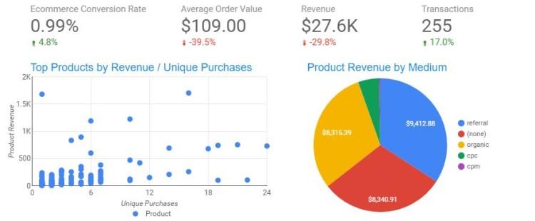 google-data-studio-screenshot-1