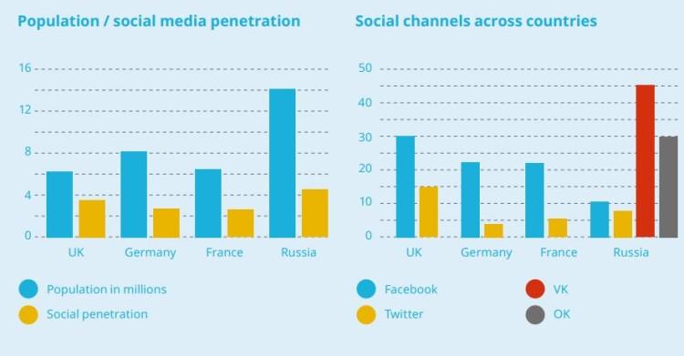 international-social-media-pic-1