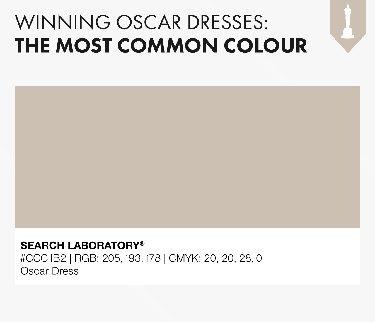 Oscars-Dress-Colour