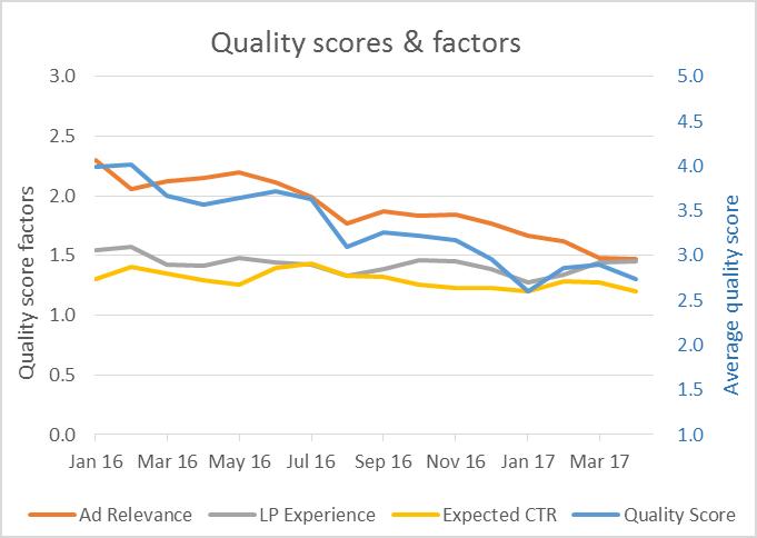 Quality score pic 5