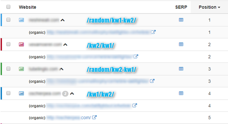 New domain rankings #11