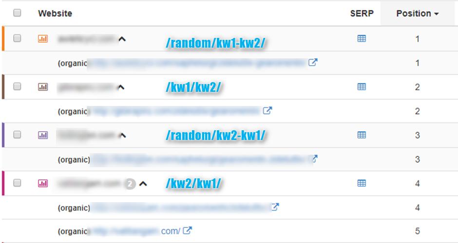 New domain rankings #9
