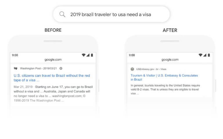 2019 Travel Visa Brazil Google Search Bert before and after
